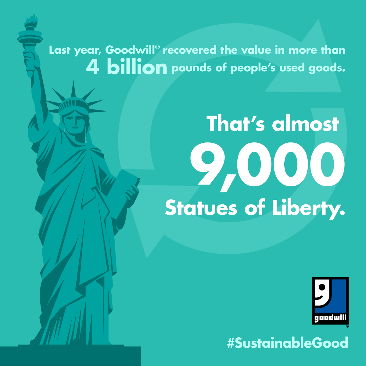 Last year, Goodwill recovered the value in more than 4 billion pounds of people's used goods. That's almost 9,000 Statues of Liberty.