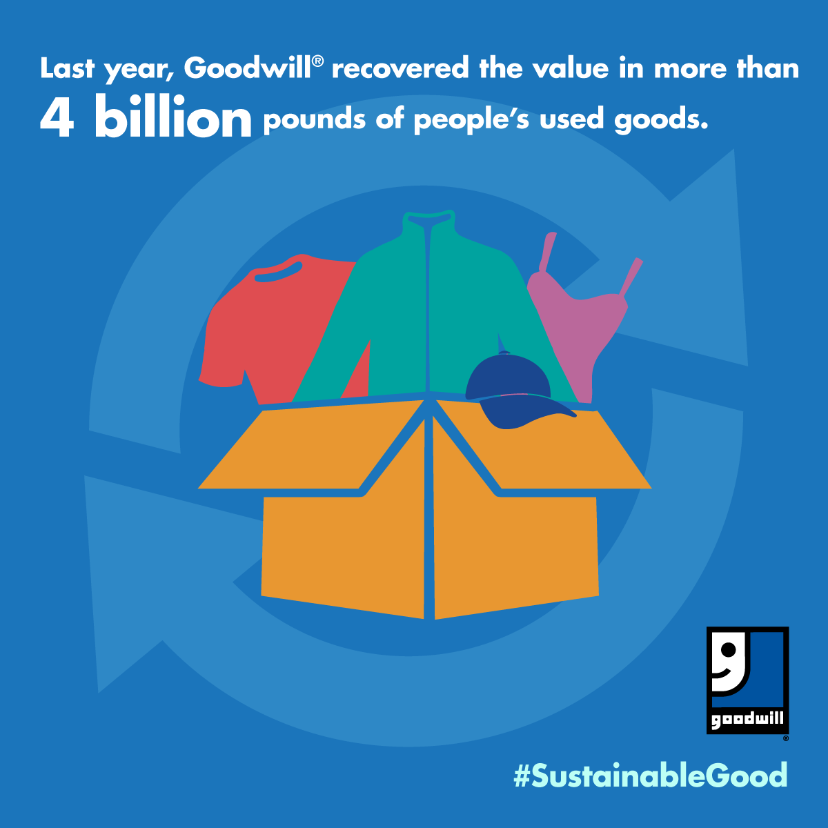 Last year, Goodwill recovered the value in more than 4 billion pounds of people's used goods.